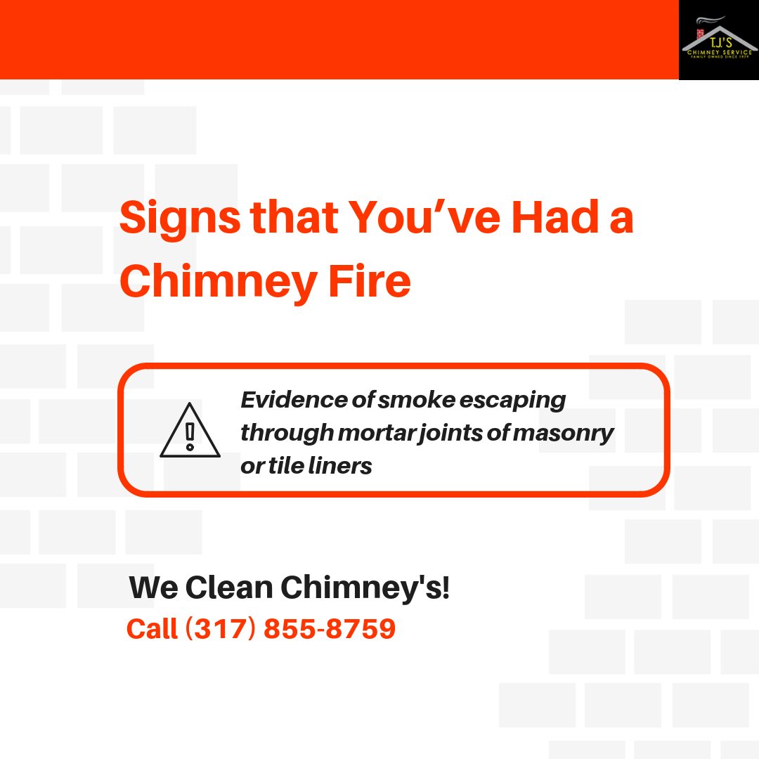 Signs of Chimney fire Graphic